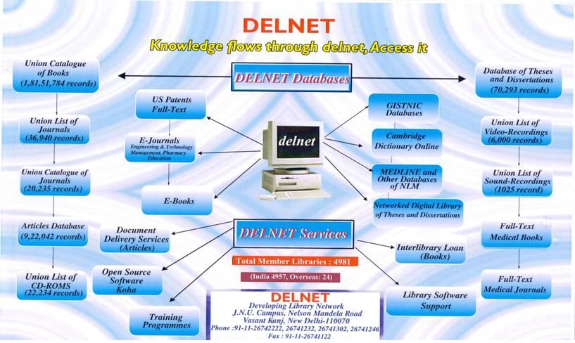 Delnet 2